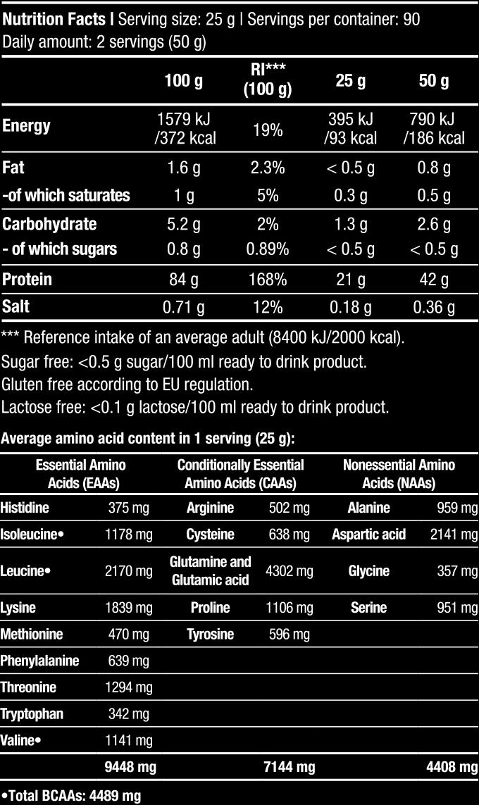 Isowhey Label