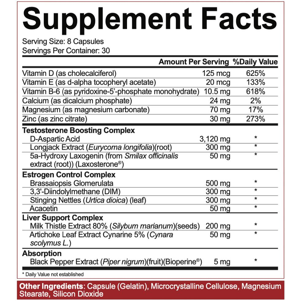 5%Nutrition Post Gear Label